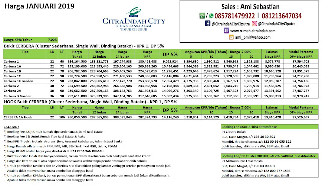 Harga Cluster Bukit CERBERA Citra Indah City Januari 2019