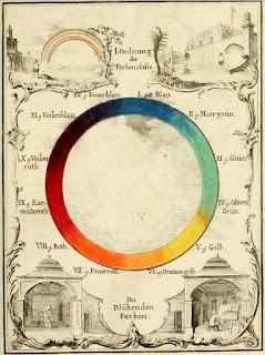 Natalia salazar circulo de colores teoria del color