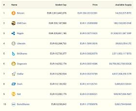 schnell reich werden von zu hause aus neues von onecoin