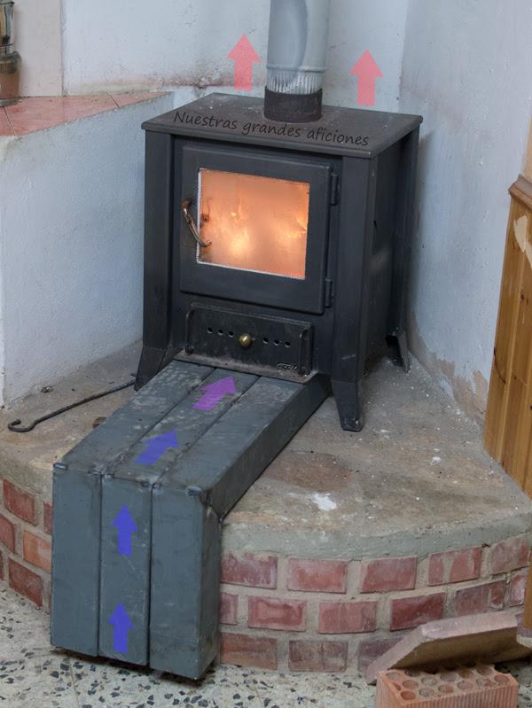 Optimizador estufa le a nuestras grandes aficiones - Estufa de calor ...
