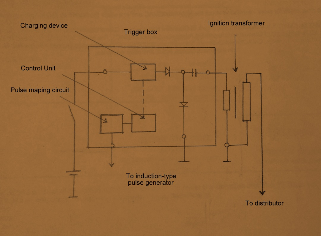 Ignition Cdi Means Capacitor Modeling Capacitive Discharge Circuit Welcome To System 1080x796