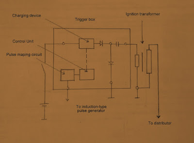 Capacitive discharge ignition system