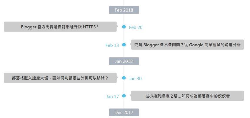 jquery-bootstrap-timeline-eeyellow-1.jpg-自製美觀的 RWD 時間軸效果(timeline)﹍jQuery + Bootstrap 外掛