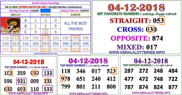 STHREE SAKTHI SS-134 Kerala lottery abc guessing by keralalotteries.info