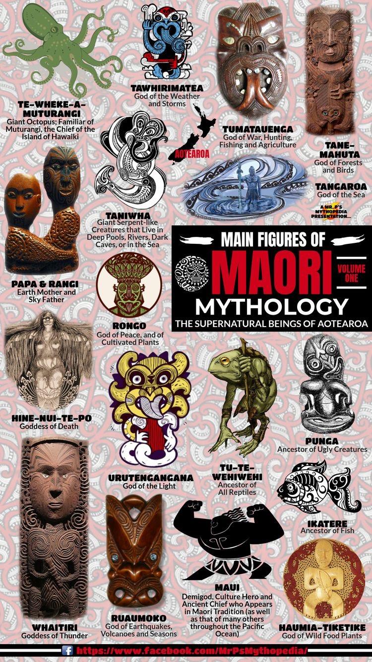 Criaturas da Mitologia Maori