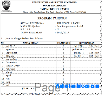 Prota, Promes IPS Kelas 9 SMP/MTs K13 Revisi 2018