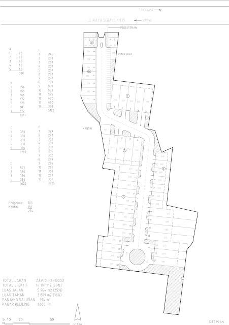 Site Plan Pergudangan