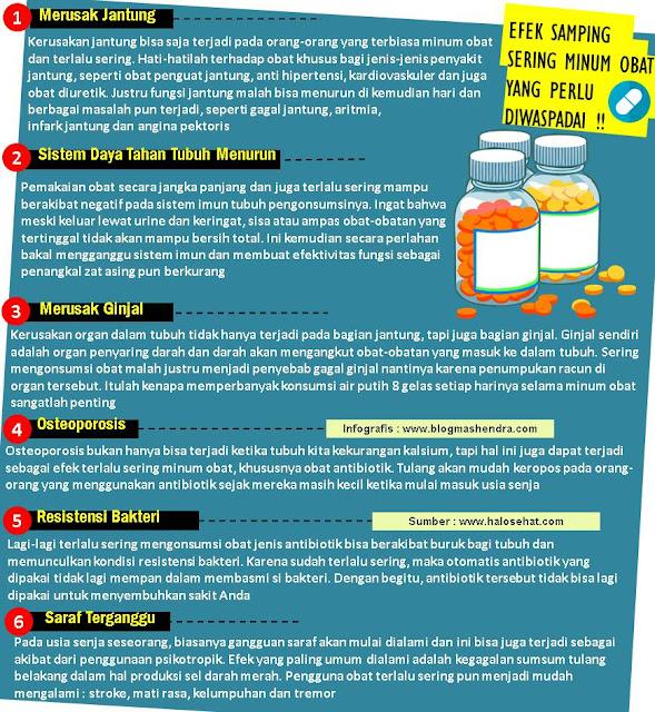 Efek Samping Sering Minum Obat - Blog Mas Hendra