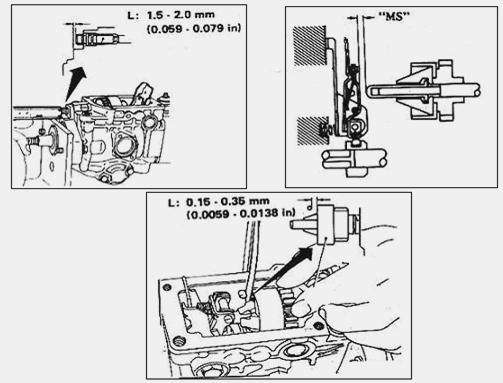 kiểm tra bơm cao áp VE