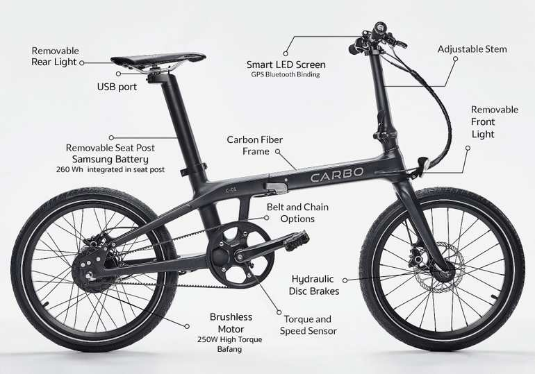 partes e-bike Carbo