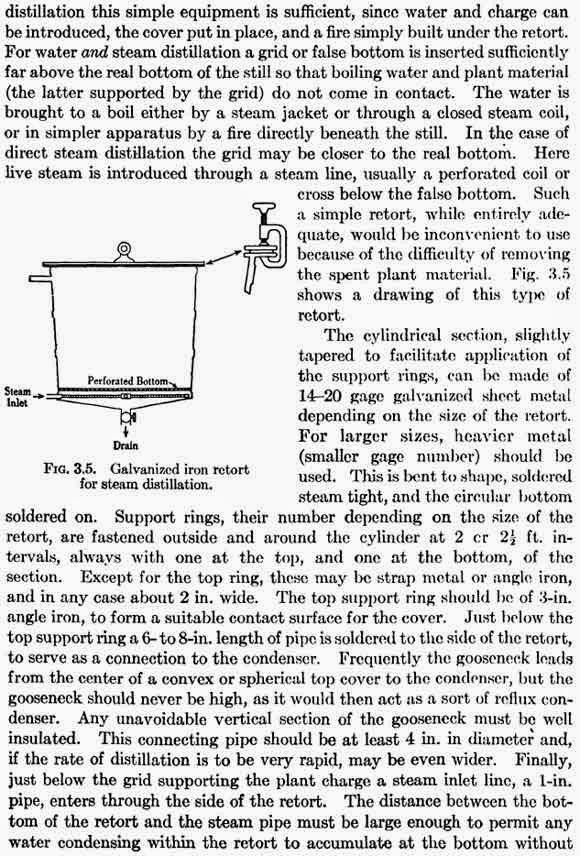 Galvanized iron retort for steam distillation