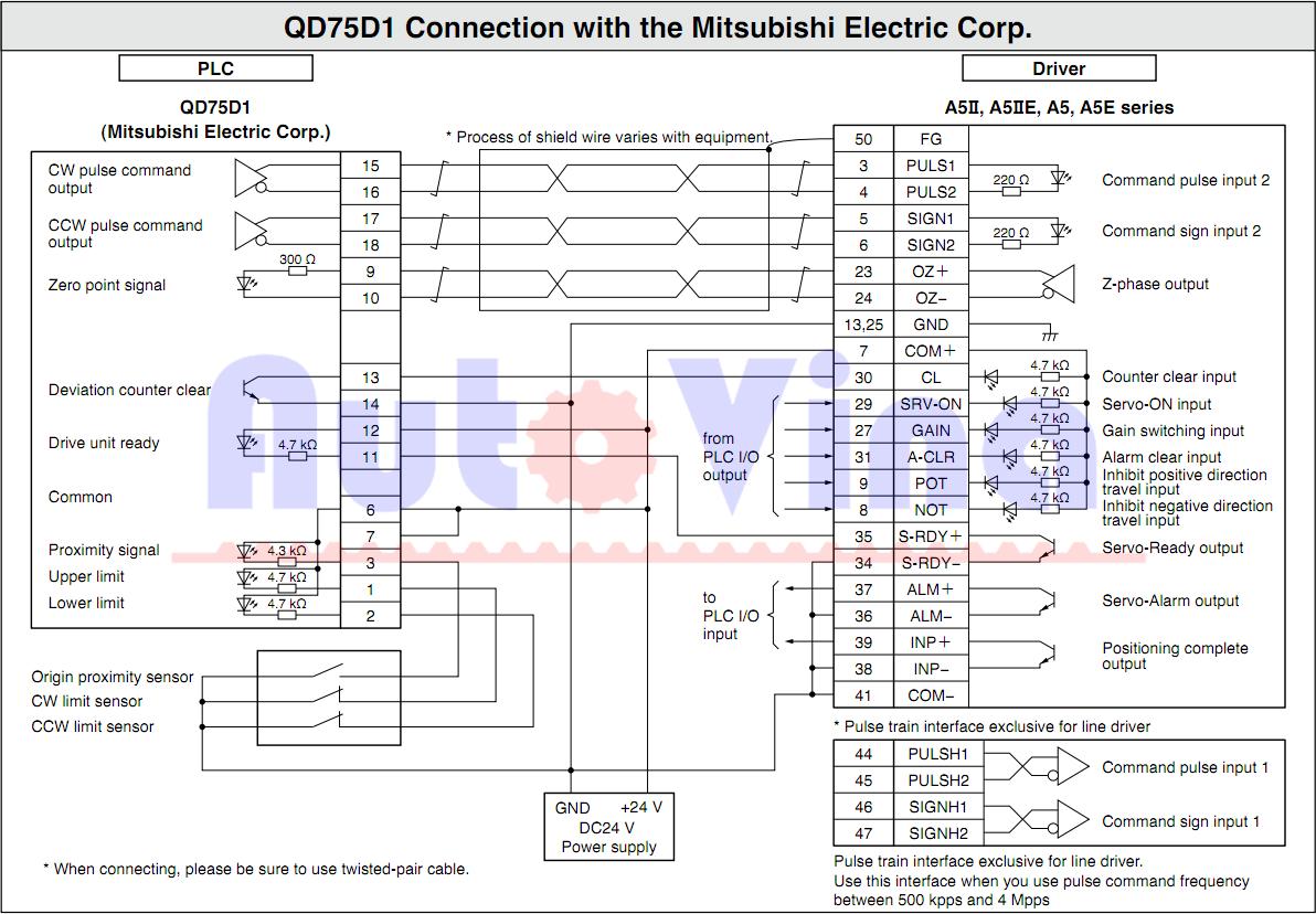 Sơ đồ đấu nối điều khiển phát xung từ PLC hãng Mitsubishi QD75D1 cho servo Minas A5 Panasonic