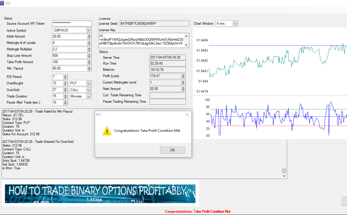 How to trade binary options with rsi