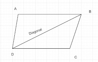 Quadrilateral-square-feet.JPG