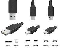 Quali cavi USB avere per ogni funzione