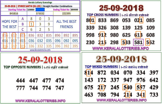 Kerala lottery abc guessing Sthree Sakthi SS-125 on 25.09.2018 by keralalotteries.info
