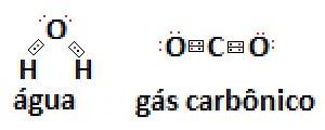 representaçao eletronica agua gas carbonico