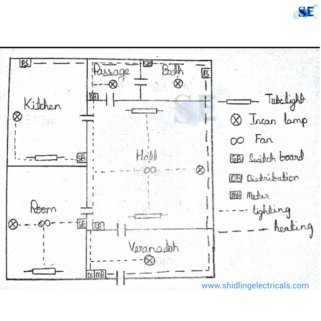 Draw Home Wiring Diagram