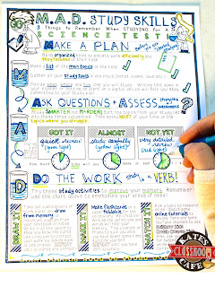 Kates science classroom cafe visual learning doodle notes and memory this ph scale doodle is packed with information and makes a great introduction to acids and bases like many doodle notes files there are a few versions ibookread Download