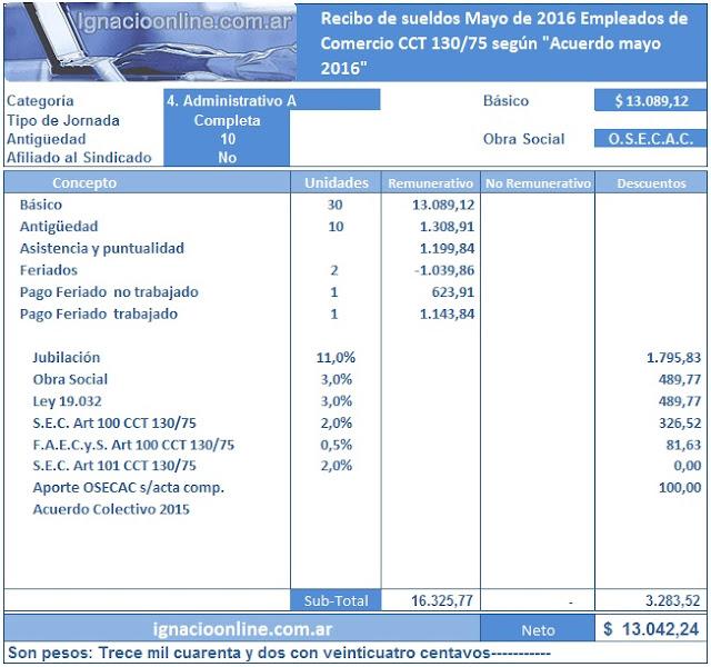 Empleados de Comercio: liquidación Mayol 2016 con aumento + excel
