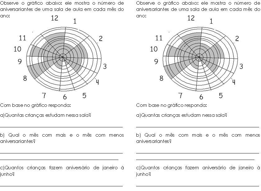 Fazer problemas de matematica