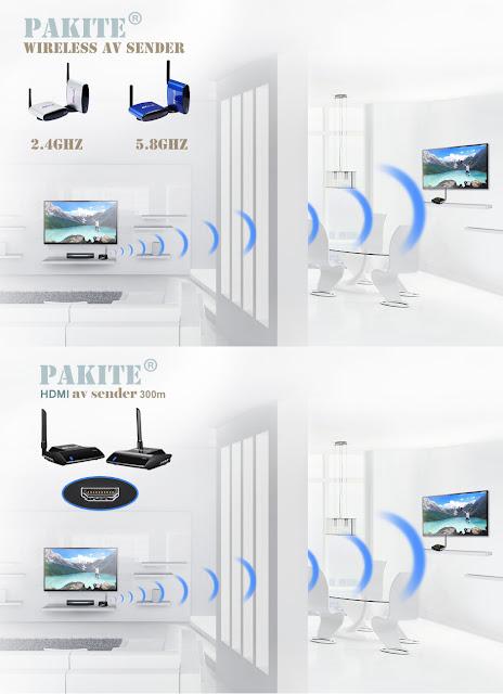 PAKITE Wireless AV Transmitter/Receiver