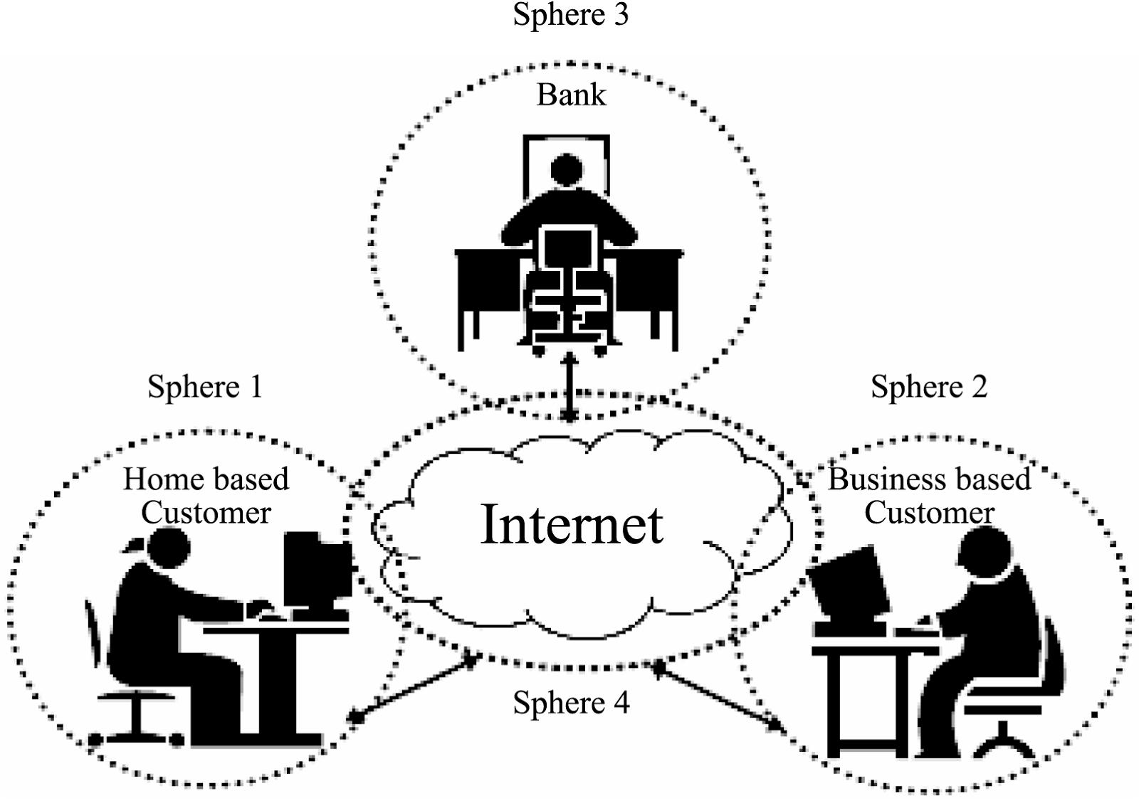 Gemboeng Community Teknologi Groupware