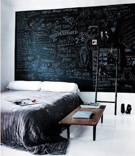 Chalkboard Wall Paint