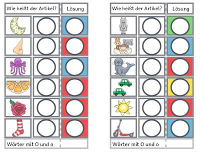In sprachlich heterogenen Lerngruppen ist es besonders wichtig sprachsensibel zu unterrichten und Schülern mit anderen Muttersprachen die Möglichkeit zu geben, sich in der deutschen Sprache besser zurechtzufinden.