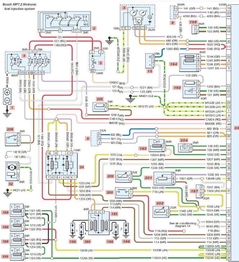 : 206 MUX  Diagrama de cableados eléctricos Parte 4 en