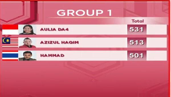 DA Asia 3 Top 15 Grup 1 Tadi Malam 24 November 2017