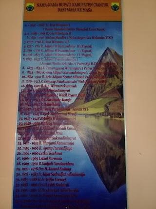 Daftar Nama-nama Bupati Cianjur dari Awal Sampai Sekarang