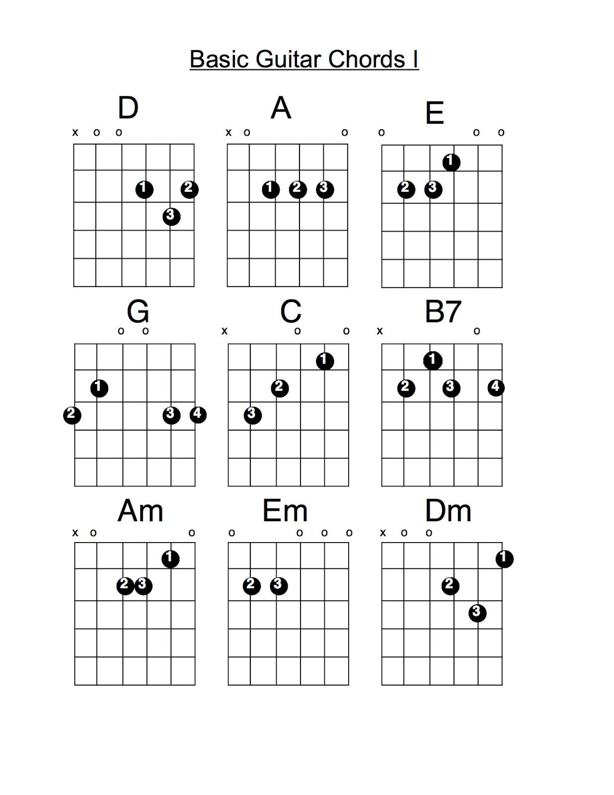 MisterMullen: Guitar Chord Sheets