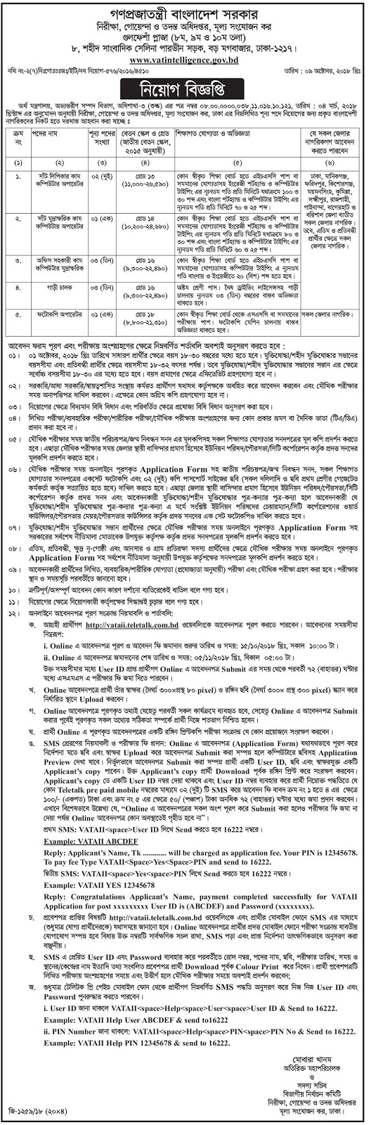Directorate of Audit, Intelligence and Investigation Job Circular 2018