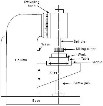 Jet Mill Diagram Mixer Diagram Wiring Diagram ~ Odicis