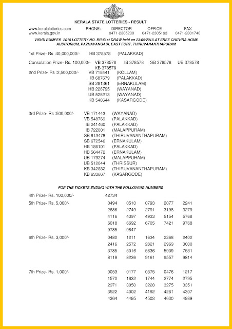 Kerala Lottery 23.05.2018 Vishu Bumper BR 61 Lottery Results Official PDF keralalotteriesresults.in-page-001