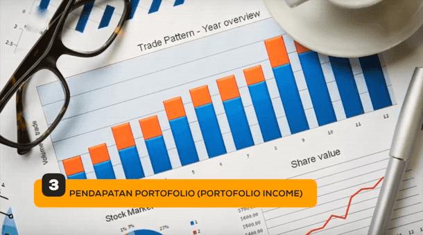 3. Pendapatan Portofolio (Portofolio Income)