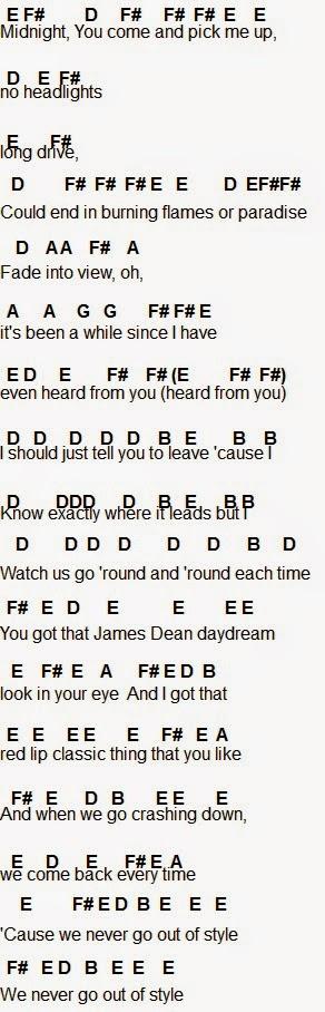 dean lewis waves lyrics
