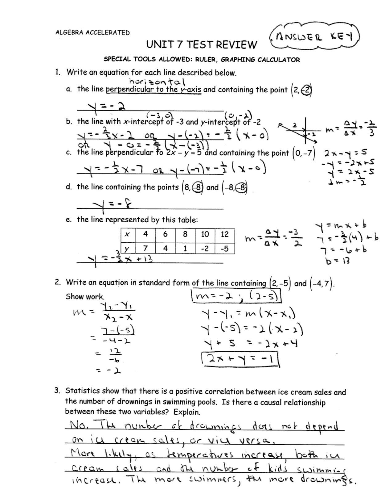 Iroquois Algebra Blog: Unit 7 Review Packet Answer Key