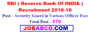 RBI ( Reserve Bank Of INDIA ) Recruitment 2018-19 , Post – Security Guard in Various Officer Post , rbi Security Guard exam admit card , rbi Security Guard exam notification , rbi Security Guard exam date , rbi Security Guard cutoff list , rbi Security Guard result , rbi Security Guard syllabus and exam pattern , rbi Security Guard joining letter