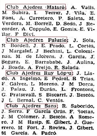 Listado 5 de los equipos de Preferente de 1961