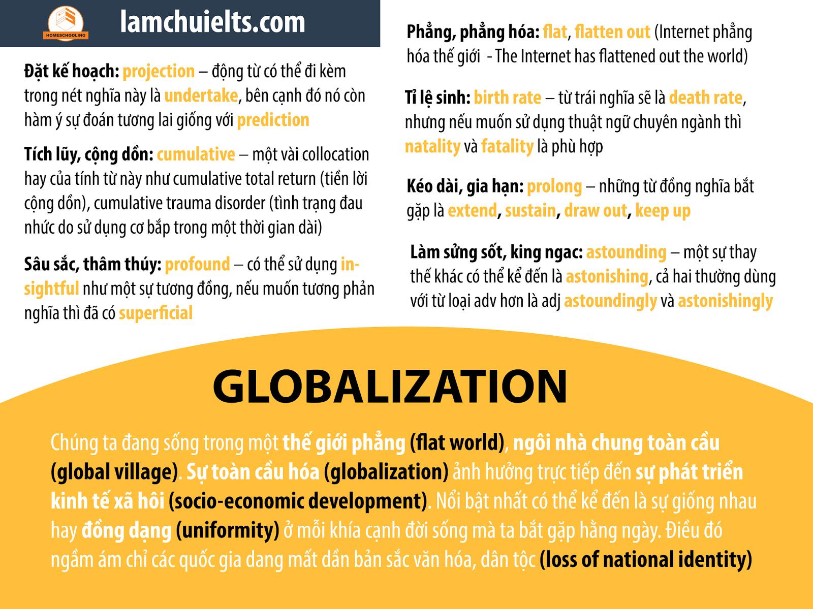LÀM CHỦ IELTS: GLOBALIZATION-Chuyên mục học từ vựng theo chủ đề P6
