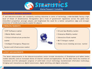 Telecom Market Research Reports