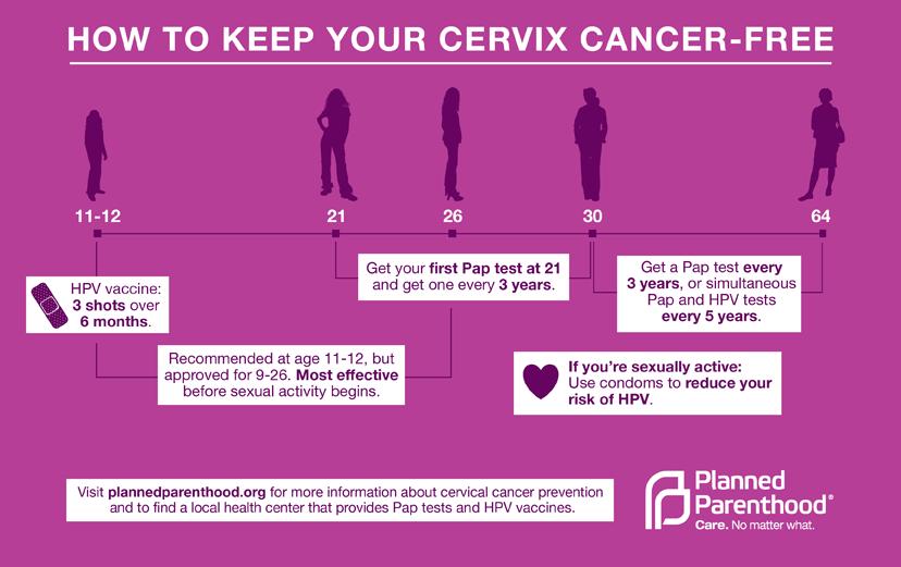 Cervical Cancer Signs  Symptoms-2235