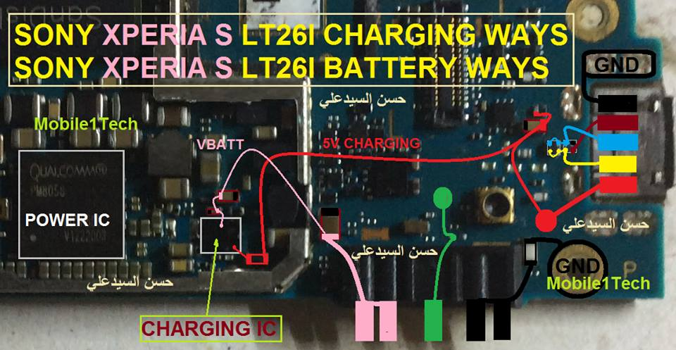 SONY XPERIA S LT26i CHARGING & BATTERY WAYS