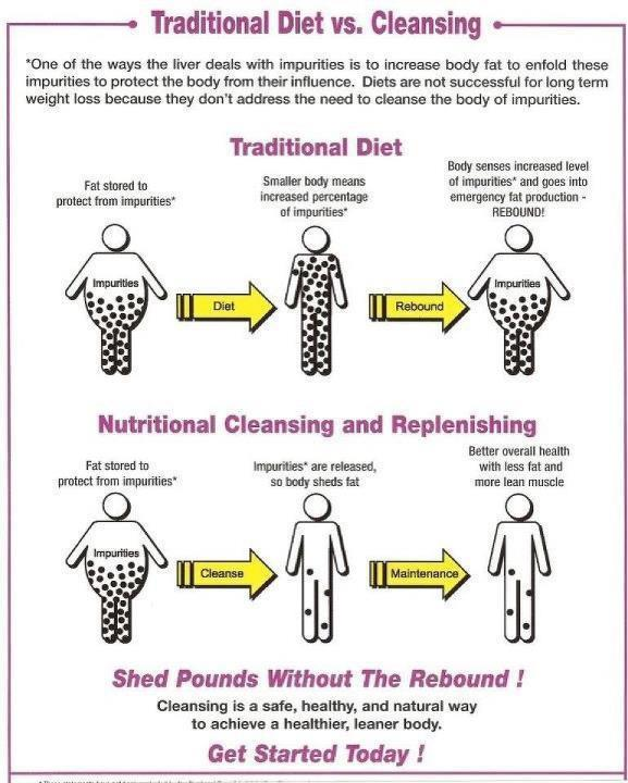 Can weight loss cause breast tenderness image 5