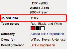 Alaska joined the PBA in year 1986.