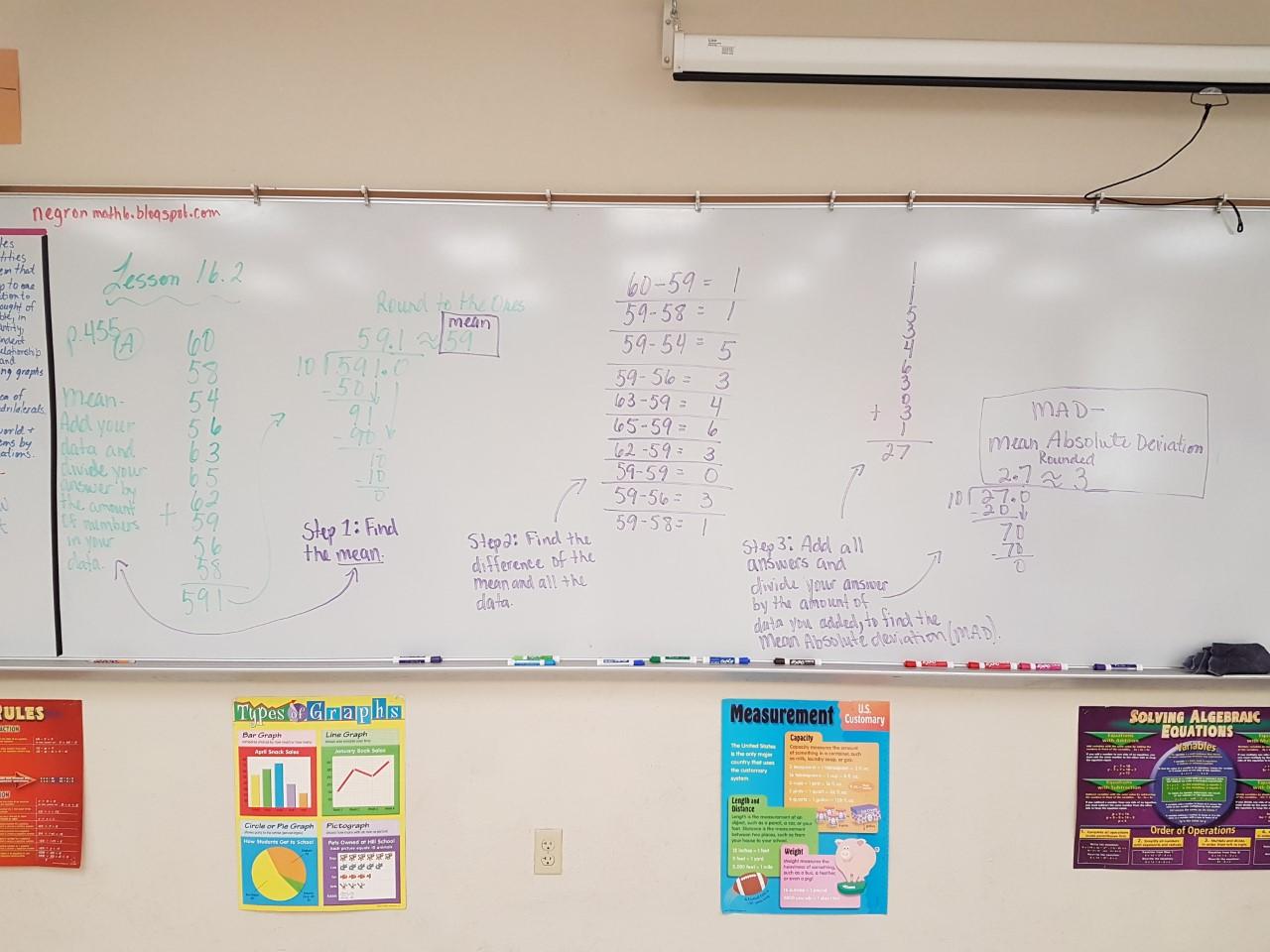 Mrs Negron 6th Grade Math Class Lesson 16 2 Mean
