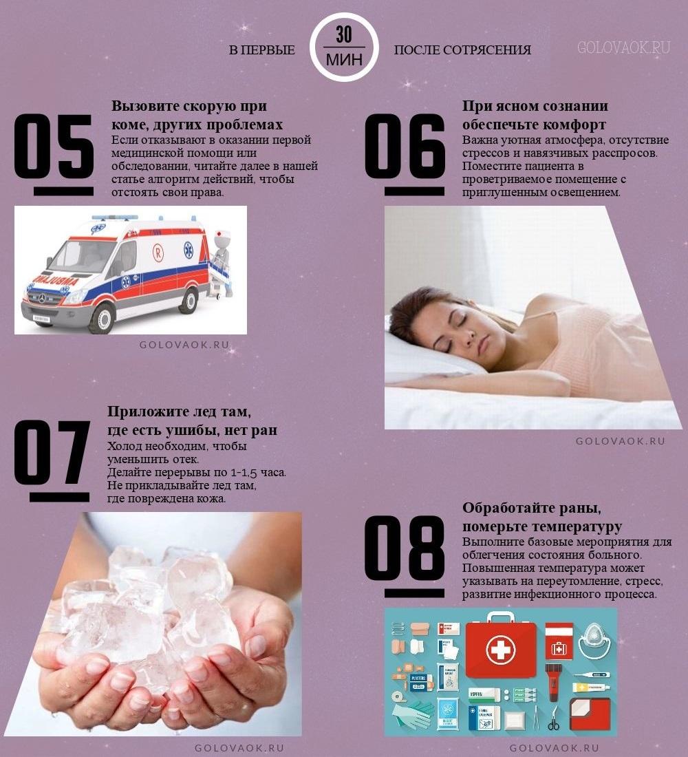 Что делать для облегчения состояния пострадавшего при сотрясении головного мозга