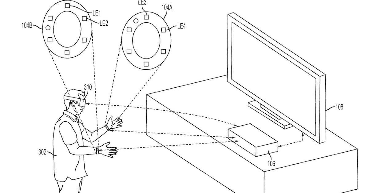 Fotis Liarokapis Scientific Diary Sony Patents Vr Hand Tracking